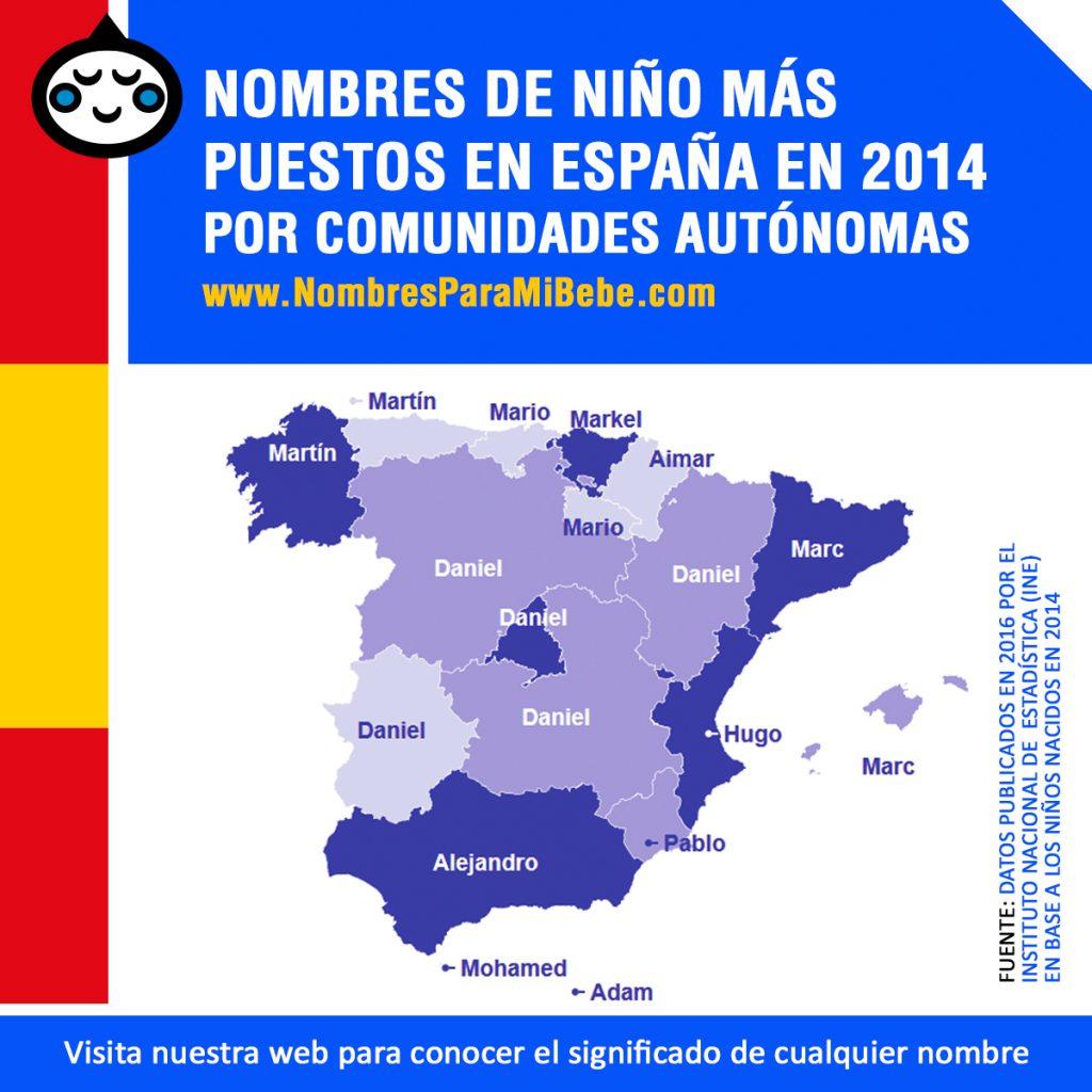 NOMBRES-DE-NIÑO-MÁS-PUESTOS-POR-COMUNIDADES-AUTÓNOMAS-ESPAÑOLAS-2014